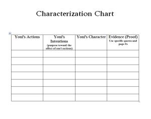 Goldfish- Yoni Characterization Chart