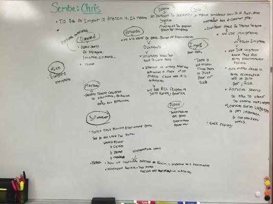 P.6 Socratic Circle- Immigration