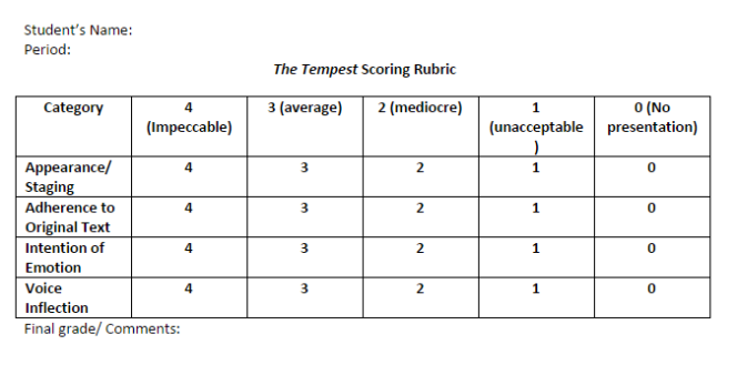 Tempest Performance Rubric