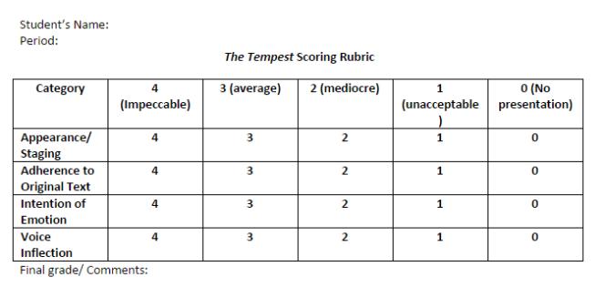 Tempest Performance Rubric