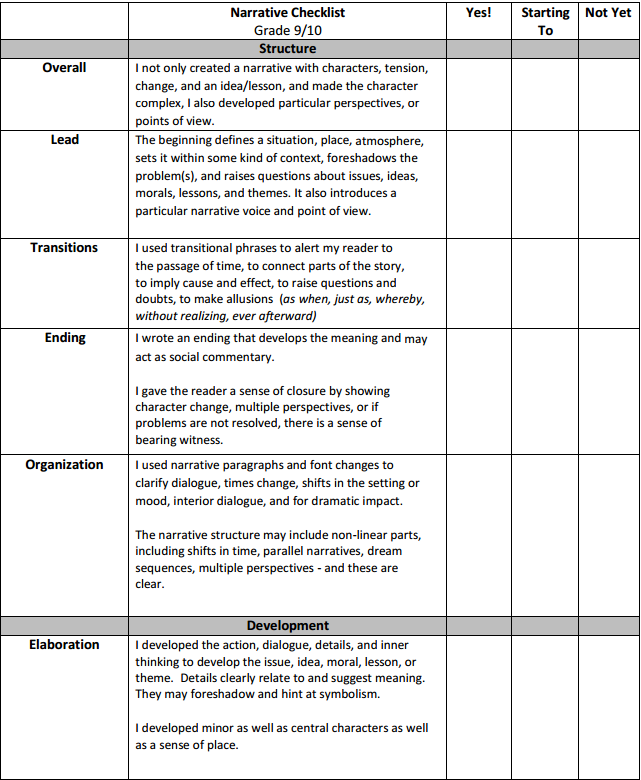 Narrative Checklist p1
