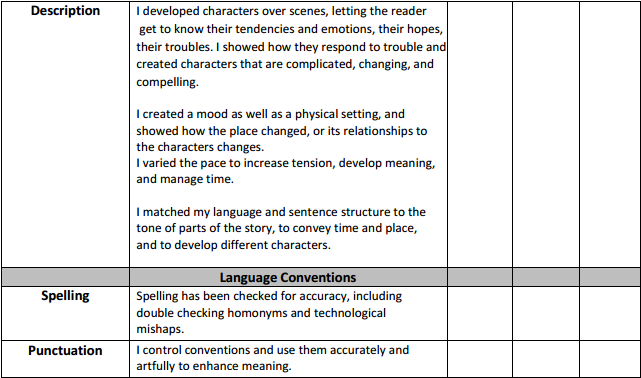 Narrative Checklist p2